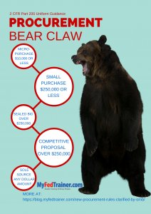 MyFedTrainer.com Procurement Bear Claw Poster-Updated